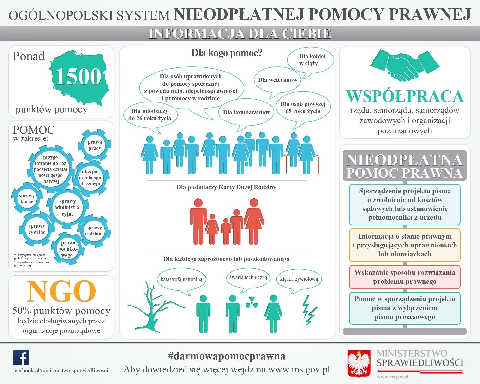 grafika NPP 2017